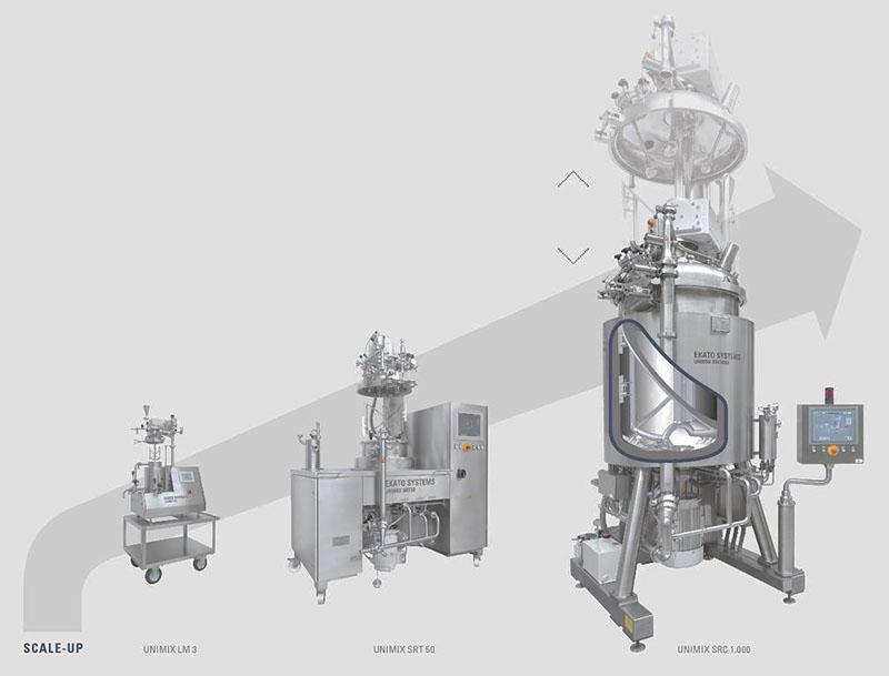 Hệ thống thiết bị phục vụ cho quá trình nghiên cứu chuyển đổi quy mô